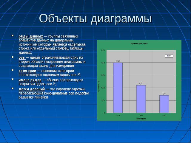 Объекты диаграммы ряды данных — группы связанных элементов данных на диаграмм...