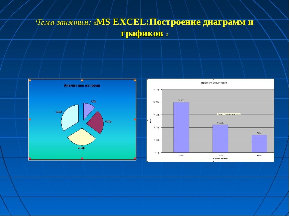 Тема занятия: «MS EXCEL:Построение диаграмм и графиков »
