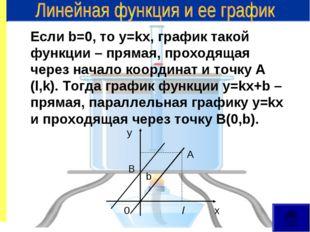 Если b=0, то у=kx, график такой функции – прямая, проходящая через начало ко