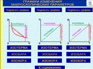 ИЗОТЕРМА ИЗОБАРА ИЗОХОРА Подписать графики V T 0 ИЗОТЕРМА ИЗОБАРА ИЗОХОРА ИЗО