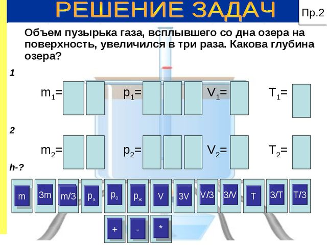Пр.2 3m m/3 p0 pж V 3V V/3 3/V 3/T T/3 3m p0 V/3 3/V 3/T T/3 + * * m pa + pж...