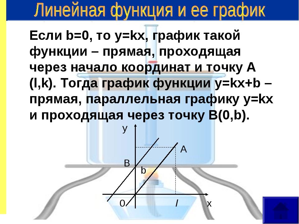 Если b=0, то у=kx, график такой функции – прямая, проходящая через начало ко...