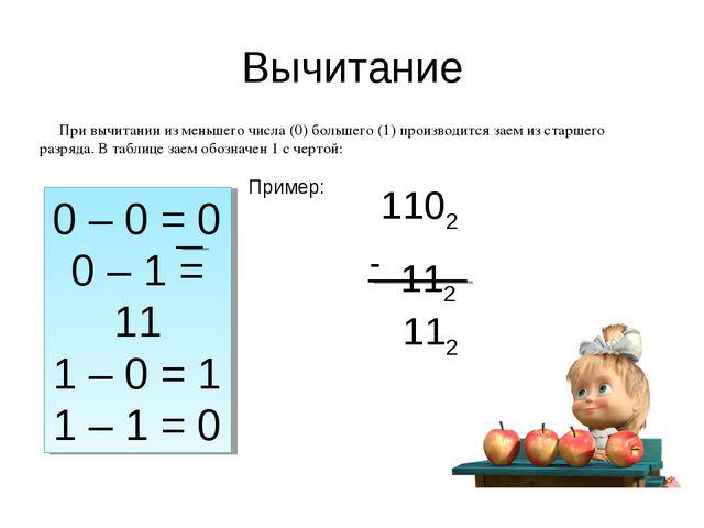 Вычитание 0 – 0 = 0 0 – 1 = 11 1 – 0 = 1 1 – 1 = 0 При вычитании из меньшего...