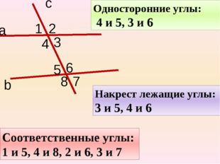с а b 1 2 3 4 5 6 7 8 Накрест лежащие углы: 3 и 5, 4 и 6 Односторонние углы: