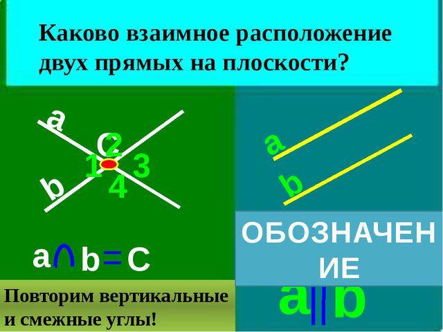 Каково взаимное расположение двух прямых на плоскости? a b С a b С Повторим в...