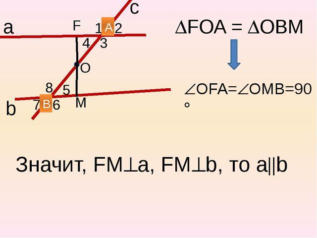 FOA = ОВМ b 1 2 3 4 5 6 7 8 а с А В О F М OFA=OMB=90 Значит, FMа, FMb,...