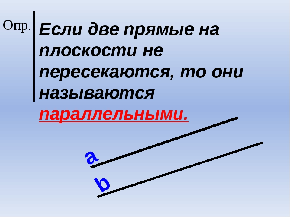 Опр. Если две прямые на плоскости не пересекаются, то они называются параллел...