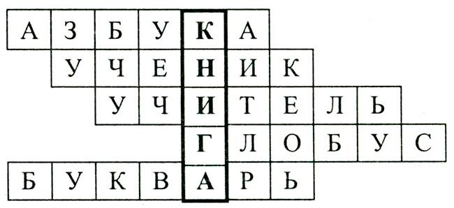 http://kladraz.ru/images/ris2(4).jpg