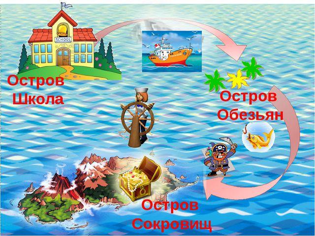Остров Обезьян Остров Сокровищ Остров Школа