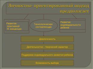 Технологическая составляющая Развитие позитивной Я- концепции Развитие индиви