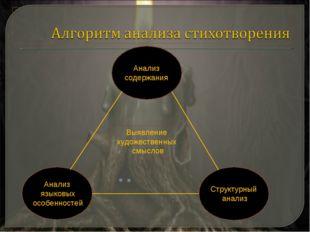 Анализ содержания Анализ языковых особенностей Структурный анализ Выявление х
