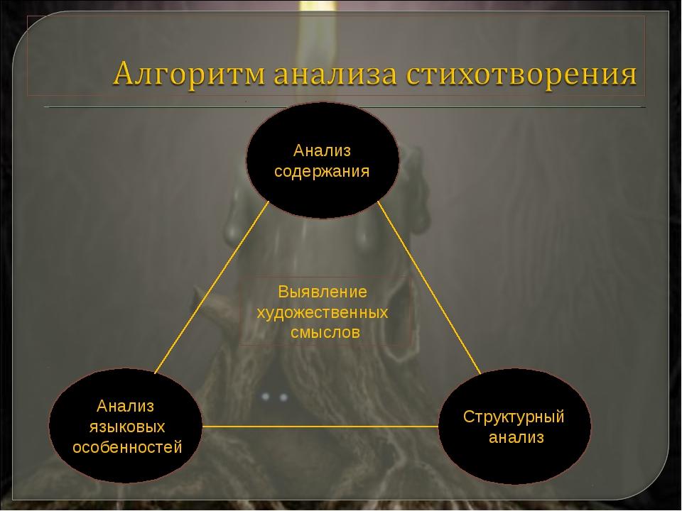 Анализ содержания Анализ языковых особенностей Структурный анализ Выявление х...