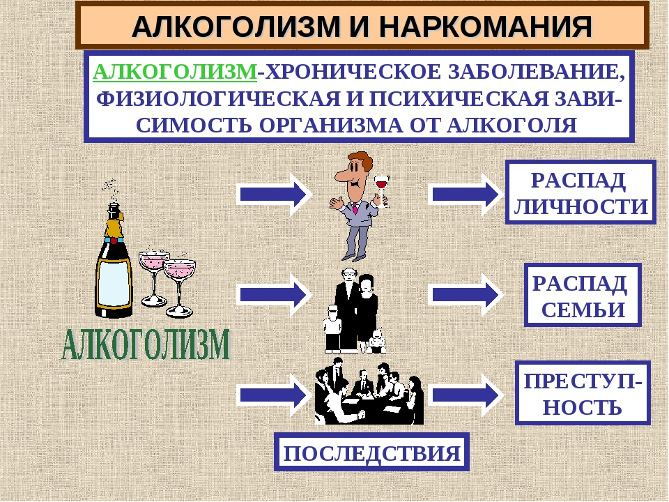АЛКОГОЛИЗМ И НАРКОМАНИЯ АЛКОГОЛИЗМ-ХРОНИЧЕСКОЕ ЗАБОЛЕВАНИЕ, ФИЗИОЛОГИЧЕСКАЯ И...