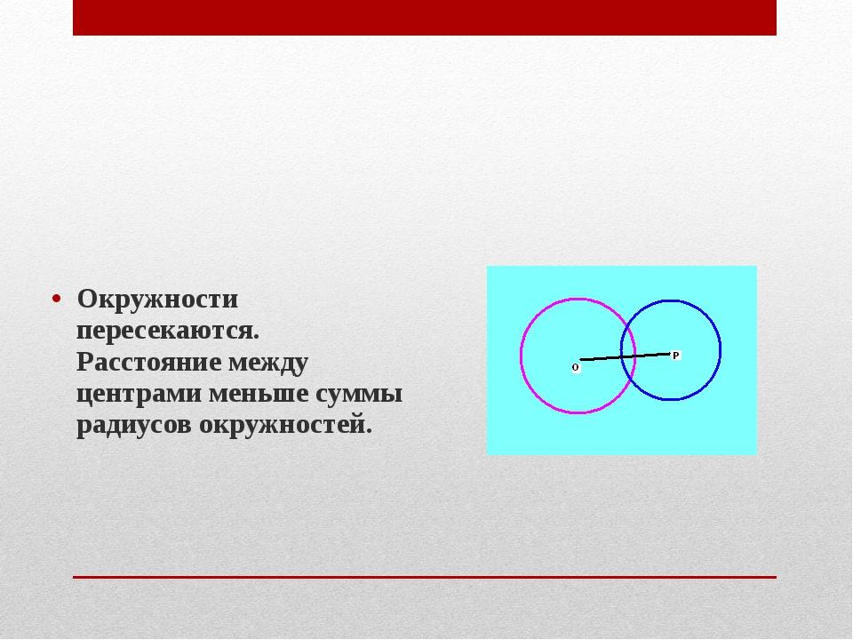 Окружности пересекаются. Расстояние между центрами меньше суммы радиусов окру...