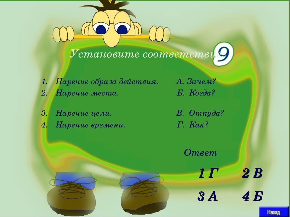 Установите соответствие. Ответ 1 Г 2 В 3 А 4 Б Наречие образа действия. А. За...