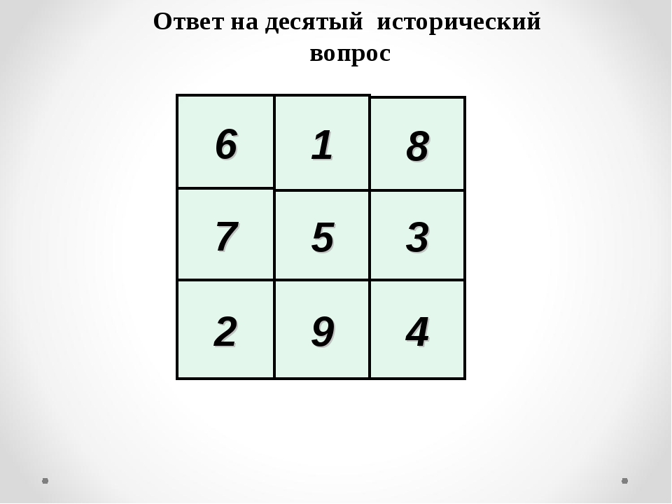 6 1 8 7 5 3 2 9 4 Ответ на десятый исторический вопрос