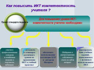 Как повысить ИКТ компетентность учителя ? участие в профессиональных конкурса