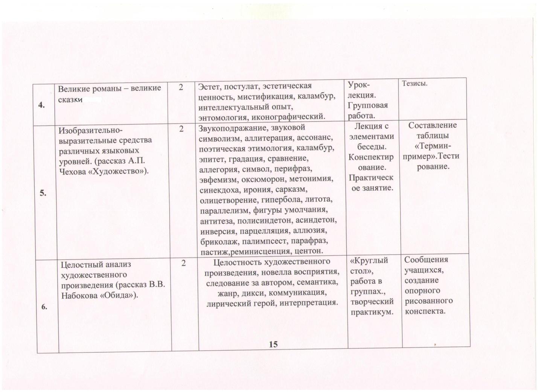 C:\Documents and Settings\Учитель\Рабочий стол\Новая папка\Работа Светы 10.jpg