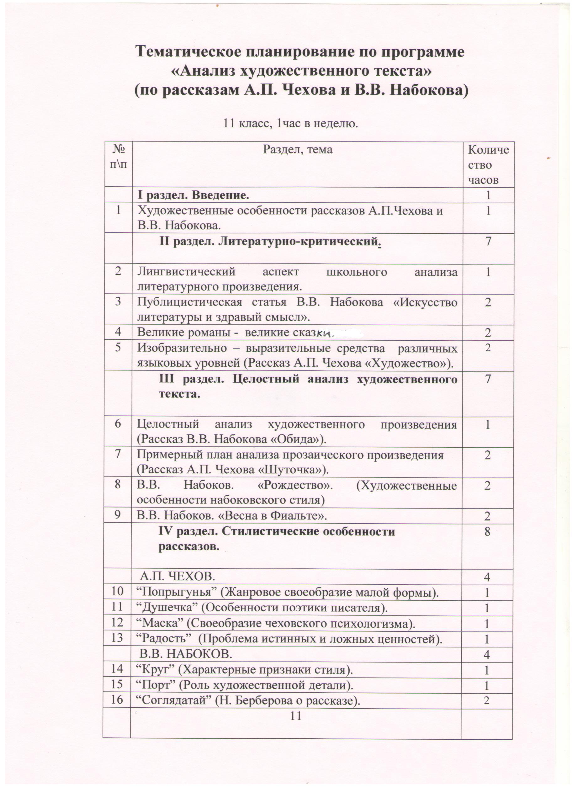 C:\Documents and Settings\Учитель\Рабочий стол\Новая папка\Работа Светы 6.jpg