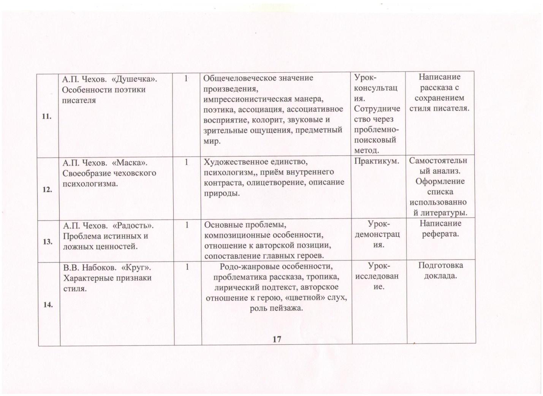 C:\Documents and Settings\Учитель\Рабочий стол\Новая папка\Работа Светы 12 001.jpg