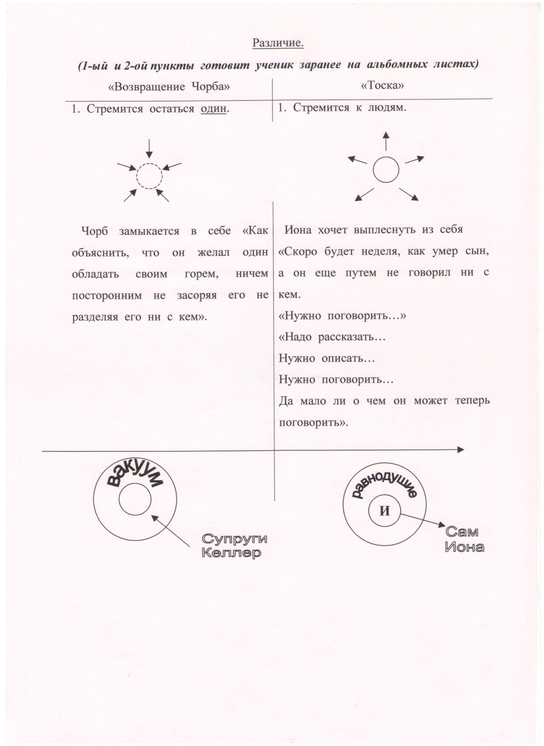 C:\Documents and Settings\Учитель\Рабочий стол\Новая папка\Работа Светы 31.jpg