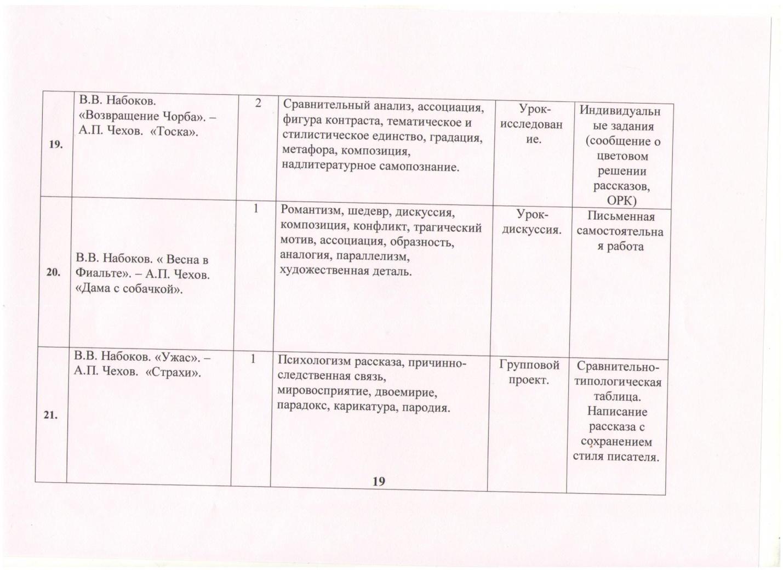 C:\Documents and Settings\Учитель\Рабочий стол\Новая папка\Работа Светы 14.jpg