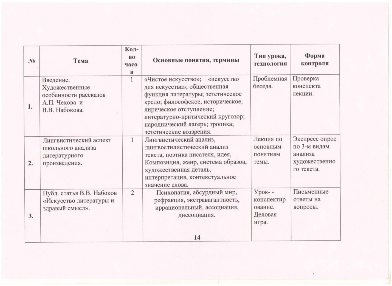 C:\Documents and Settings\Учитель\Рабочий стол\Новая папка\Работа Светы 9.jpg
