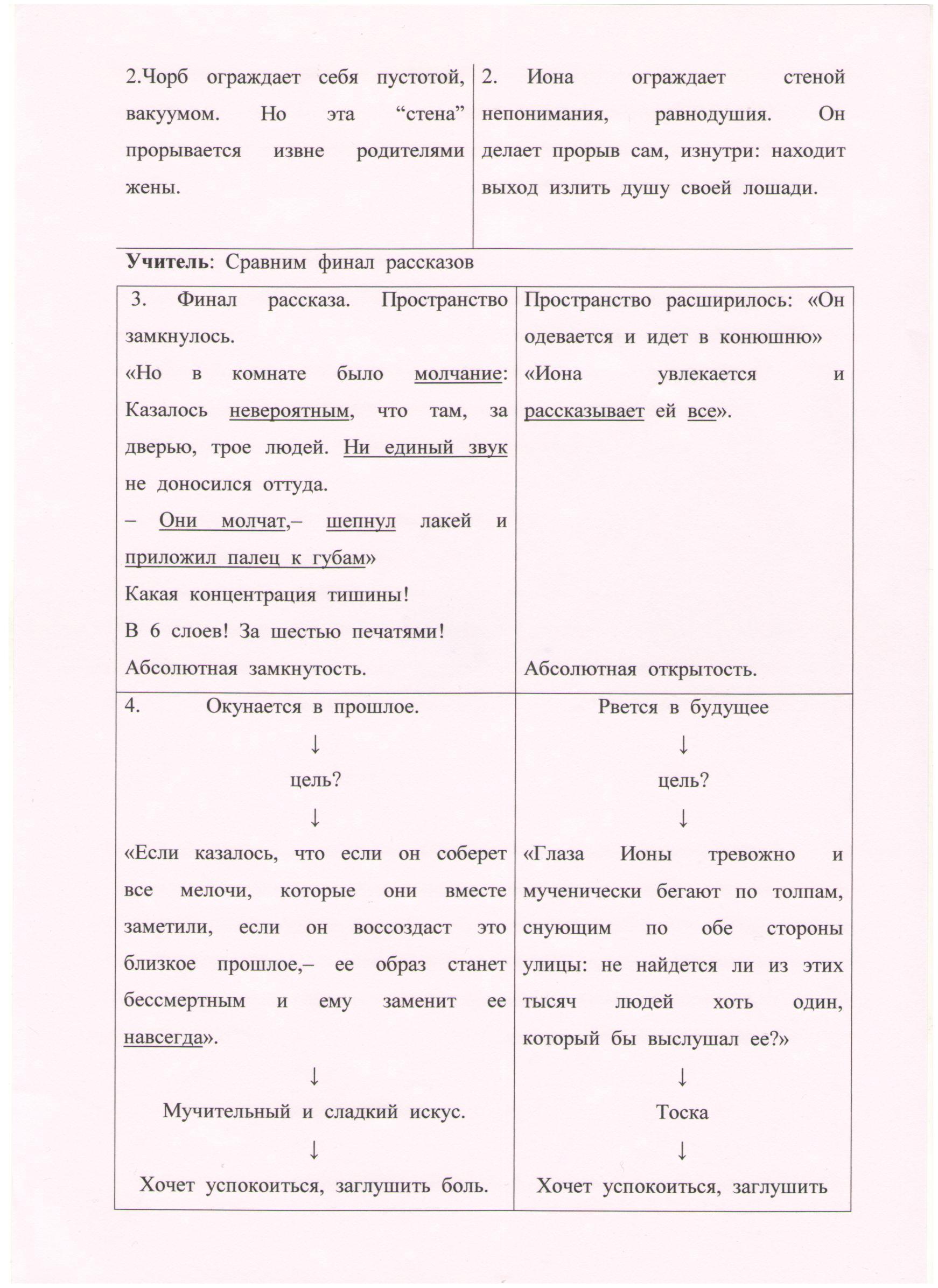 C:\Documents and Settings\Учитель\Рабочий стол\Новая папка\Работа Светы 32.jpg
