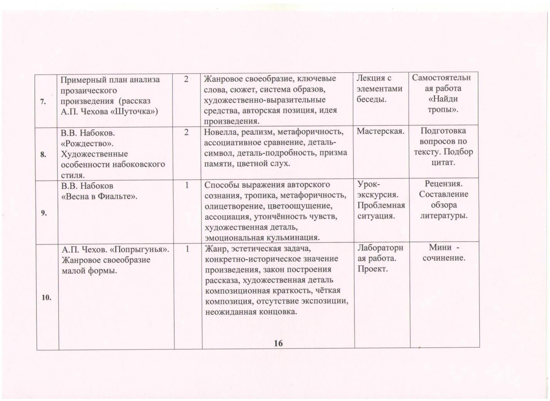 C:\Documents and Settings\Учитель\Рабочий стол\Новая папка\Работа Светы 11.jpg