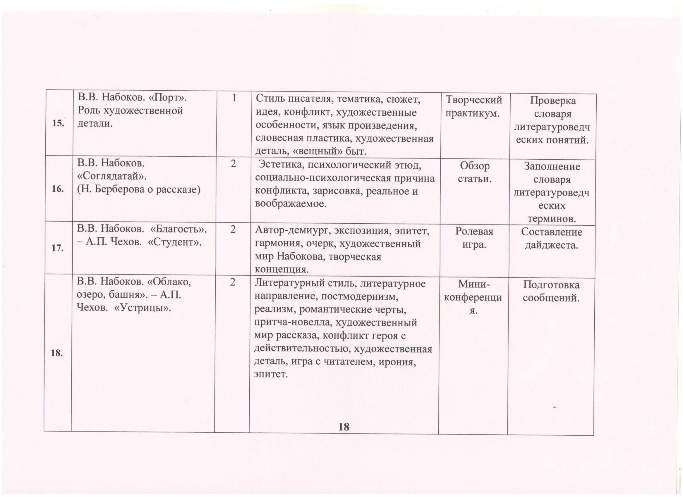 C:\Documents and Settings\Учитель\Рабочий стол\Новая папка\Работа Светы 13.jpg