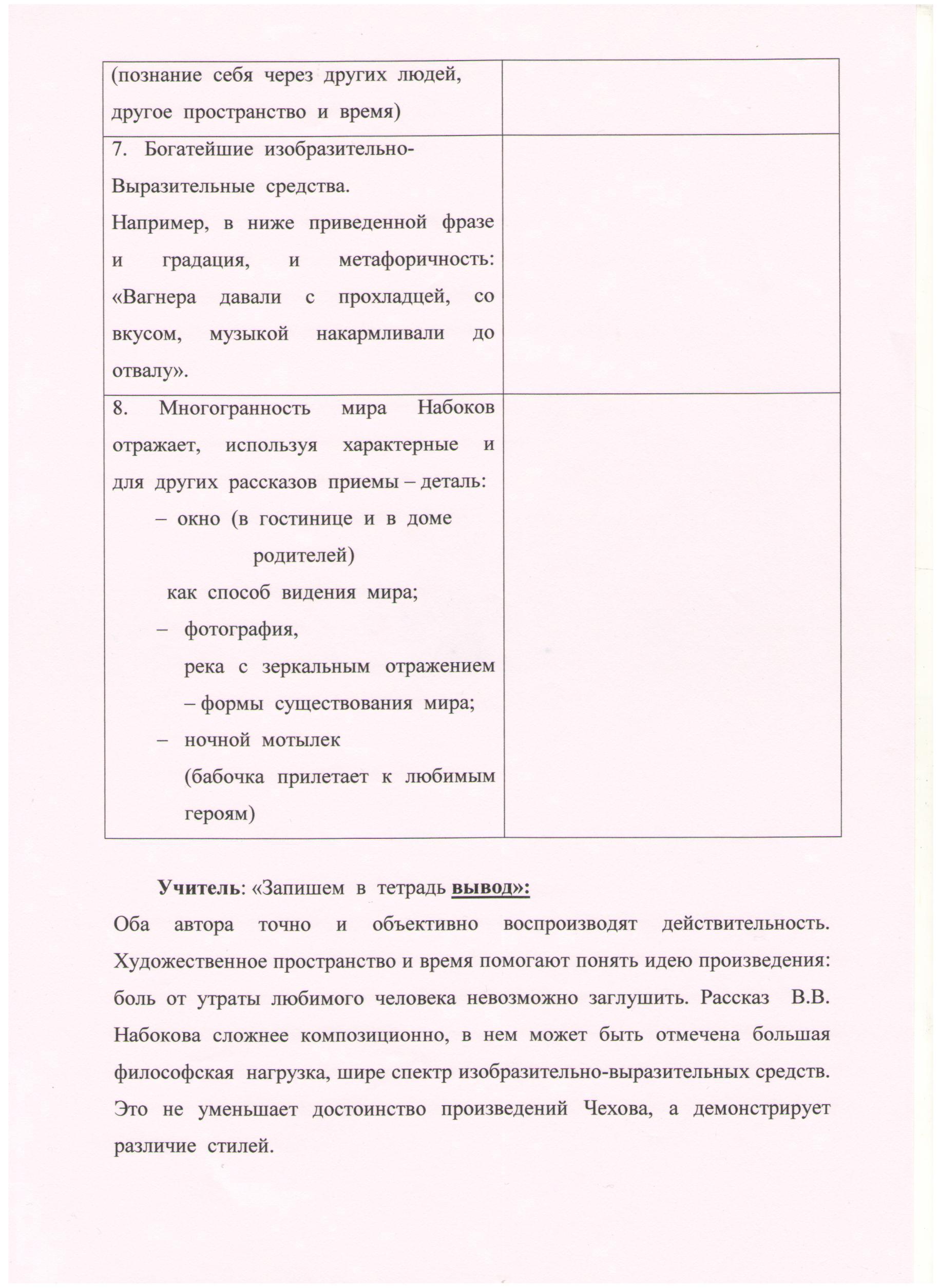 C:\Documents and Settings\Учитель\Рабочий стол\Новая папка\Работа Светы 34.jpg