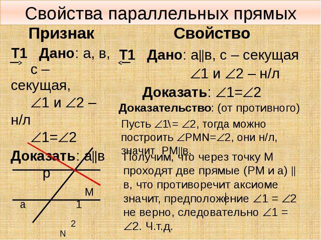 Пусть 1 = 2, тогда можно построить PMN=2, они н/л, значит РМв. Получим,...