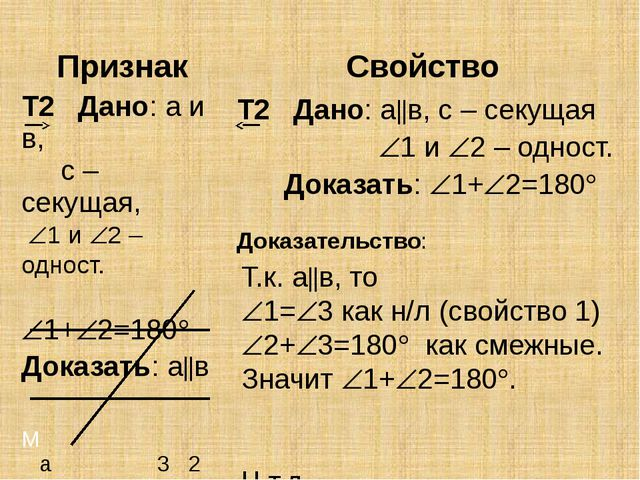 Т.к. ав, то 1=3 как н/л (свойство 1) 2+3=180 как смежные. Значит 1+2...
