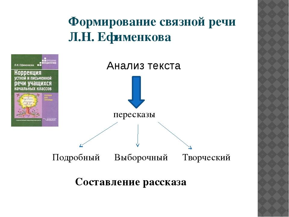 Формирование связной речи Л.Н. Ефименкова Анализ текста пересказы Подробны...
