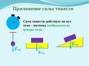 Связь силы тяжести и массы тела Сила тяжести равна произведению ускорения сво