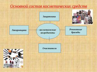 Основной состав косметических средств косметические ингредиенты Очистители Ре