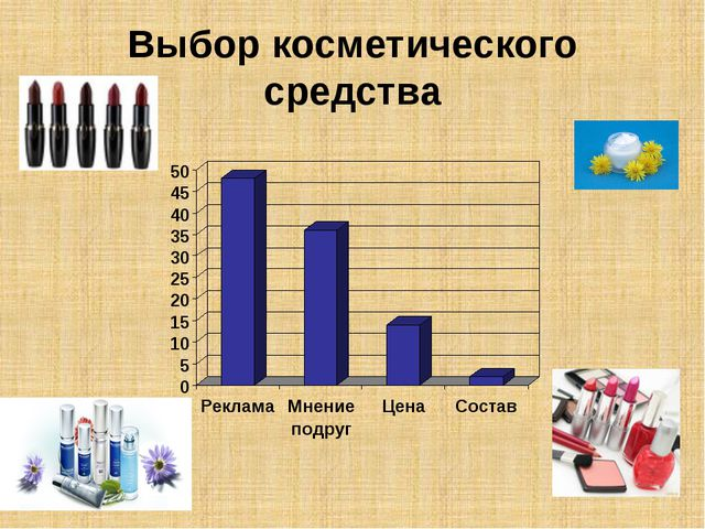 Выбор косметического средства