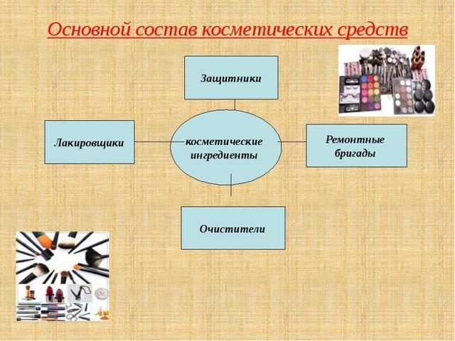 Основной состав косметических средств косметические ингредиенты Очистители Ре...