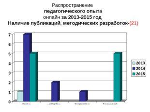 Распространение педагогического опыта онлайн за 2013-2015 год Наличие публика