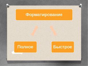 Файловая система - это совокупность файлов на диске и взаимосвязей между ними