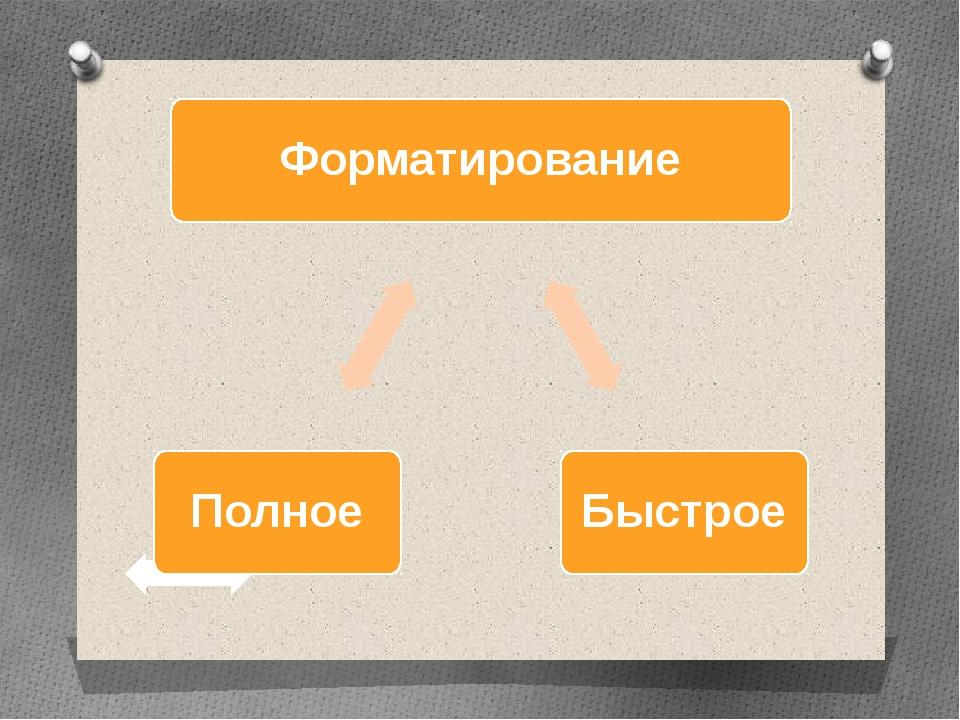 Файловая система - это совокупность файлов на диске и взаимосвязей между ними...