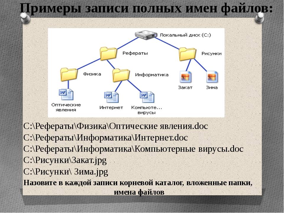 Задания Задание 6: Отдели имена файлов от имен папок Lettet.txt, Book, List.d...