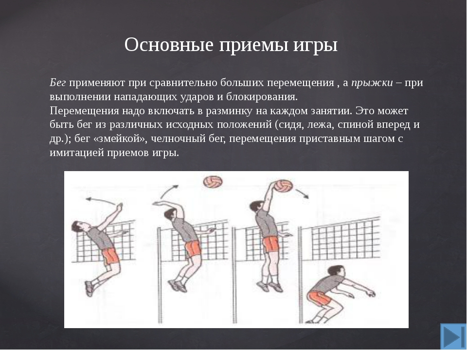 Основные приемы игры Передача двумя руками сверху в прыжке. Если мяч после пр...
