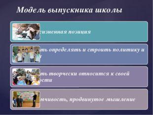 Модель выпускника школы