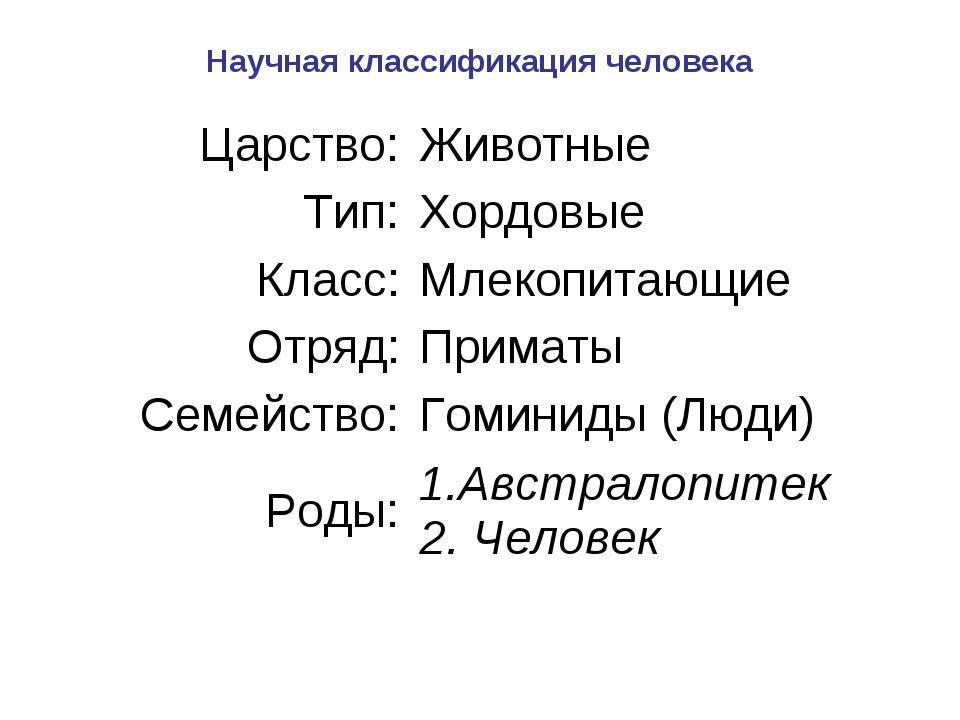 Научная классификация человека Царство:Животные Тип:Хордовые Класс:Млекопи...