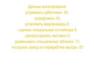 Данные анкетирования устраивать субботники- 30; -штрафовать-10; -установить
