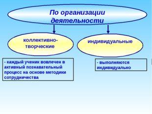 По организации деятельности индивидуальные - каждый ученик вовлечен в активны