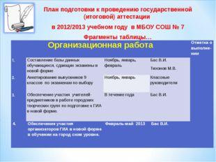 План подготовки к проведению государственной (итоговой) аттестации в 2012/201