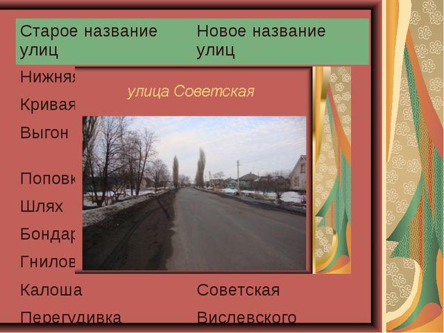 Старое название улицНовое название улиц Нижняя ТаганкаЮных героев КриваяКр...