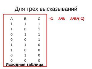 Для трех высказываний Исходная таблица АВС-СА*ВА*В*(-С) 111 101